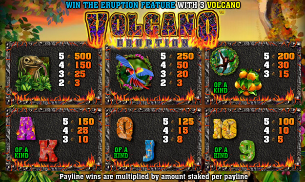How to Play Free Volcano Eruption Pokie Game
