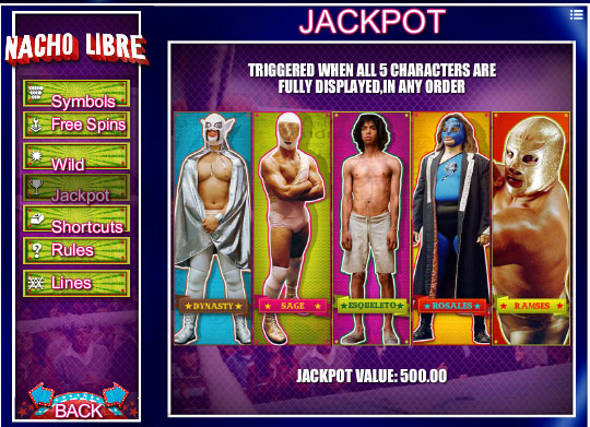 Nacho Libre Slots Guide & Free Play